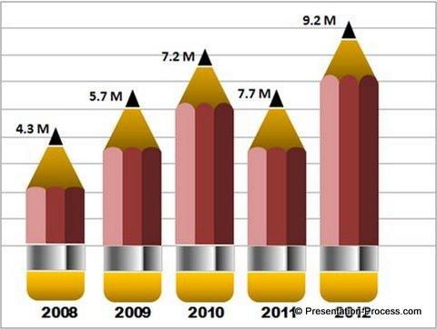 Infographics PowerPoint Presentation Chart