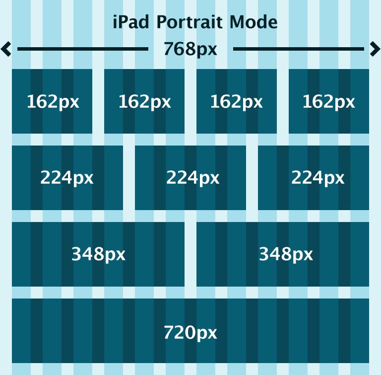 12 IPad Grid PSD Images