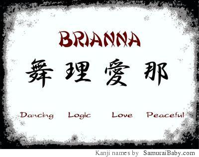 Brianna Name Meaning