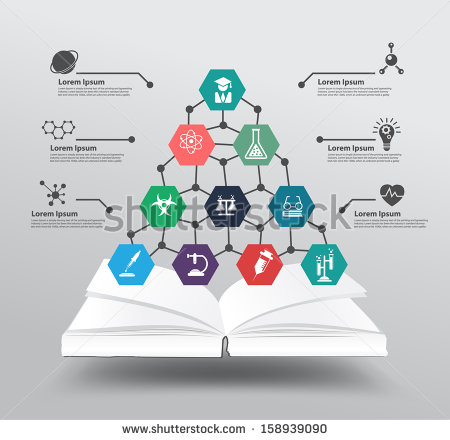 Computer Science and Chemistry