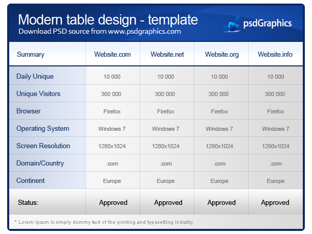 HTML Table Design Template