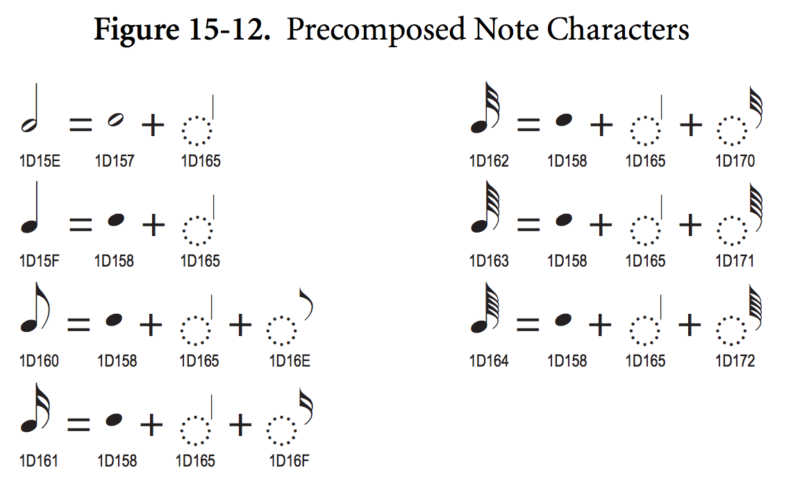 11 Music Note Icon Code Images