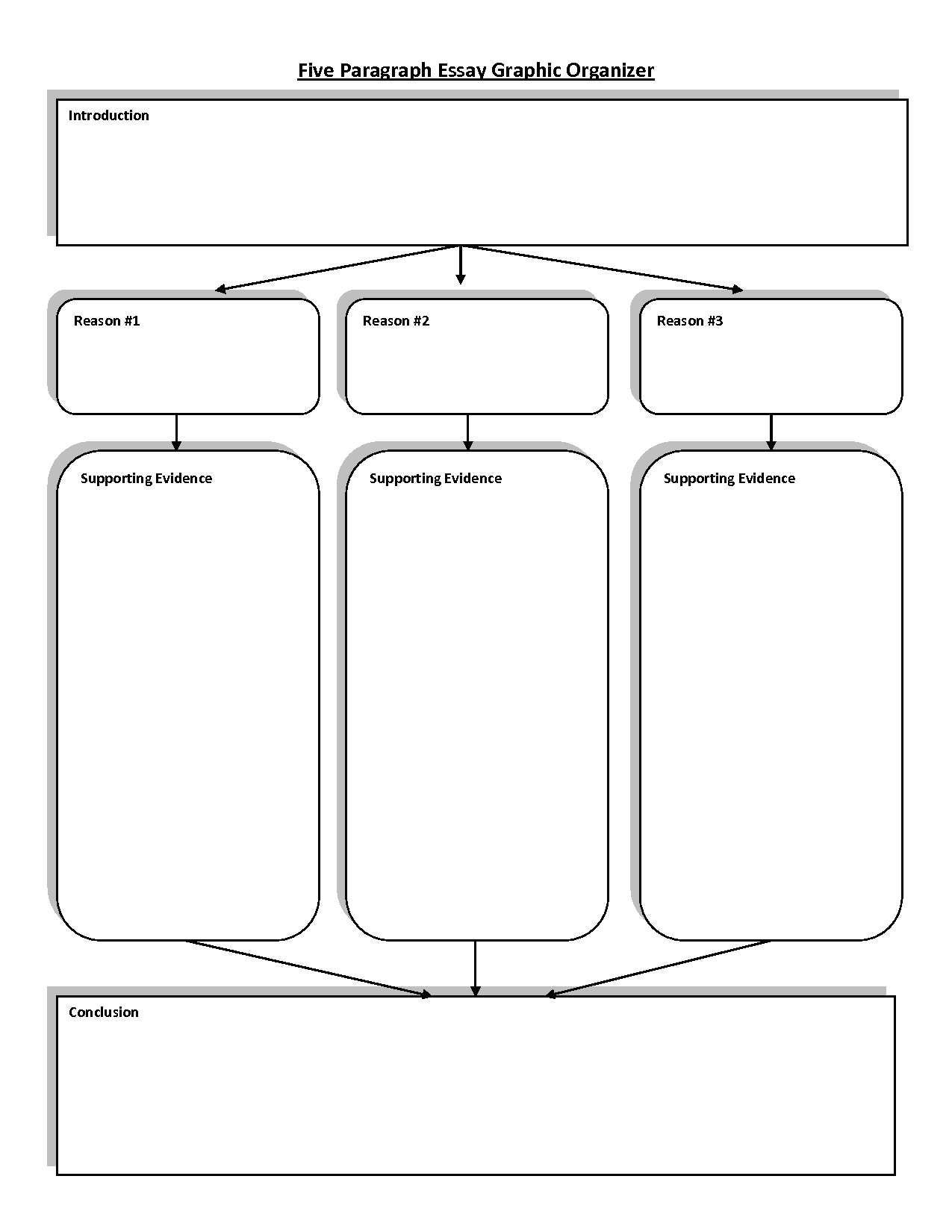 5 paragraph opinion essay graphic organizer