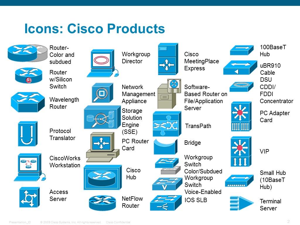 Cisco Visio Icons