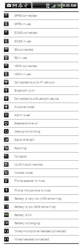 Android Phone Symbols Leoncapers