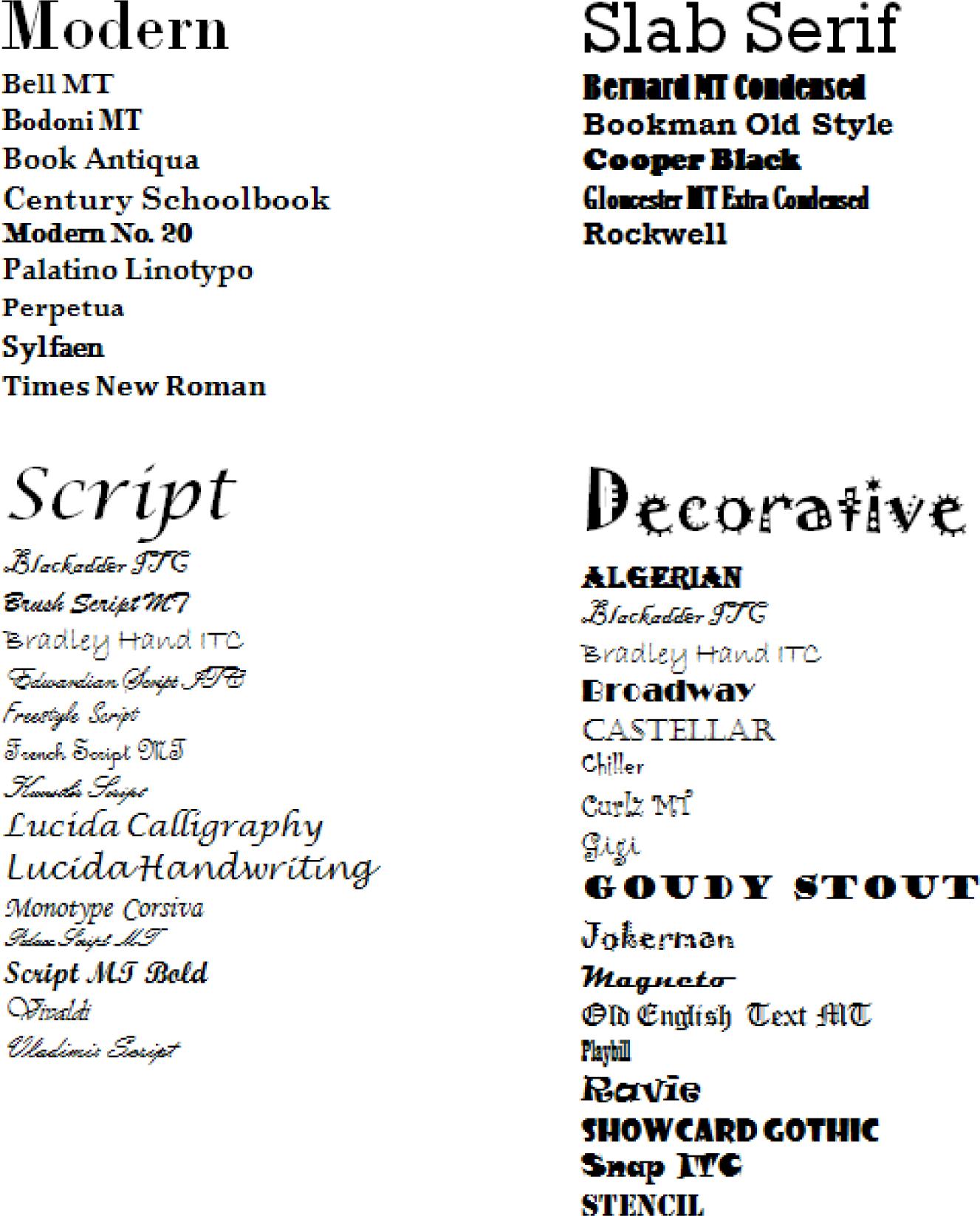 Microsoft Word Fonts List