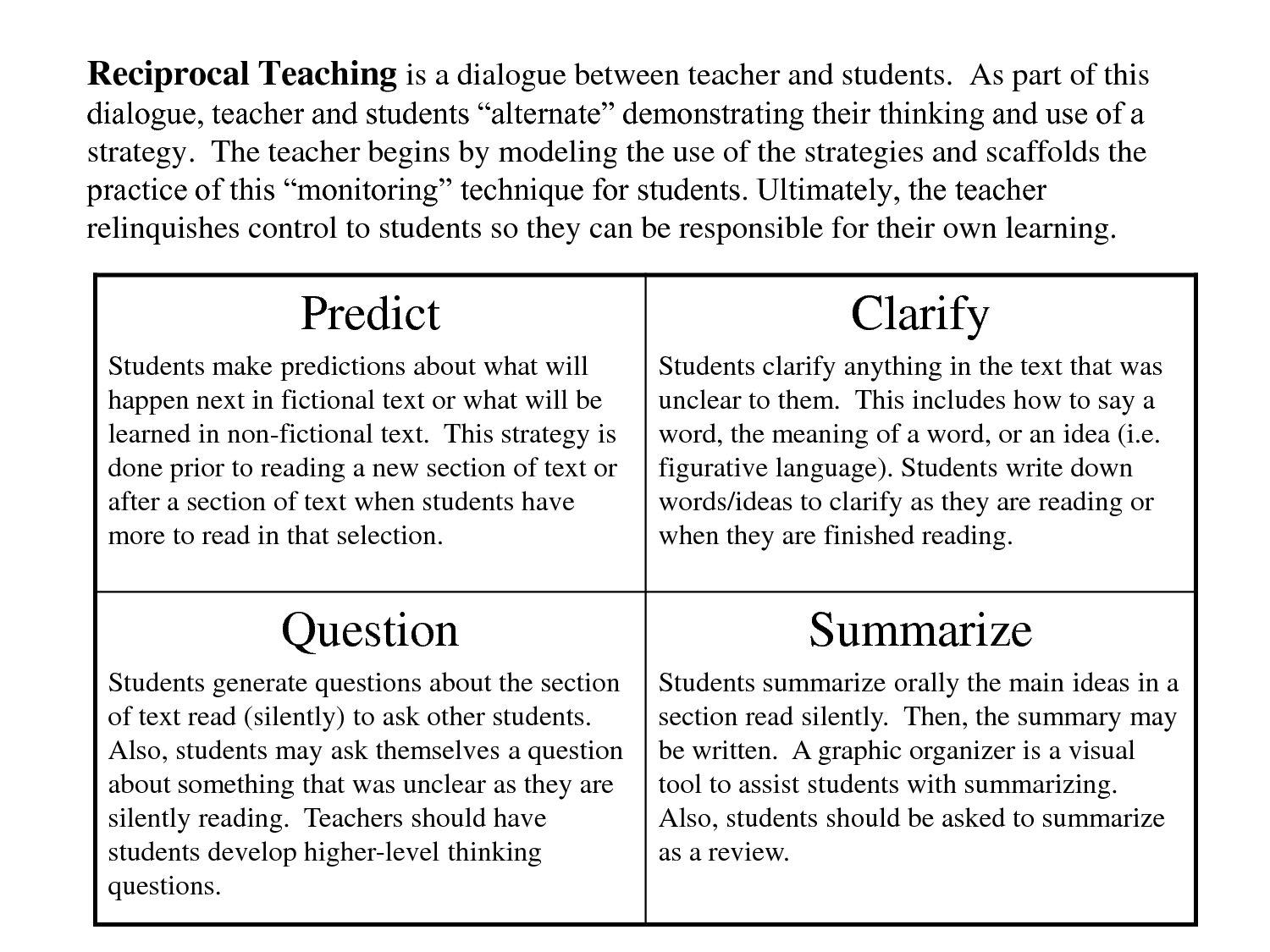 Reciprocal Teaching In Math Lawteched – Reciprocal Teaching Worksheet