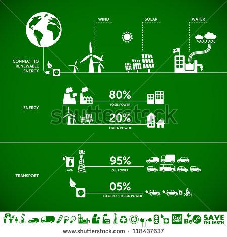 10 Renewable Energy Vector Images