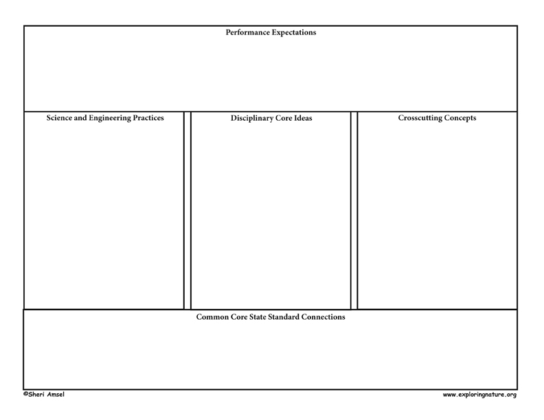 11 Graphic Organizer Template Images Frayer Model Graphic