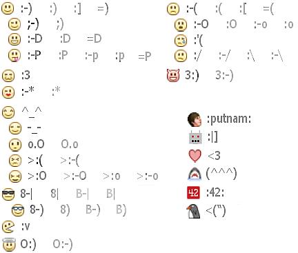 Smiley-Face Symbols for Facebook