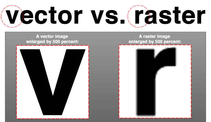 15 Vector And Raster Images