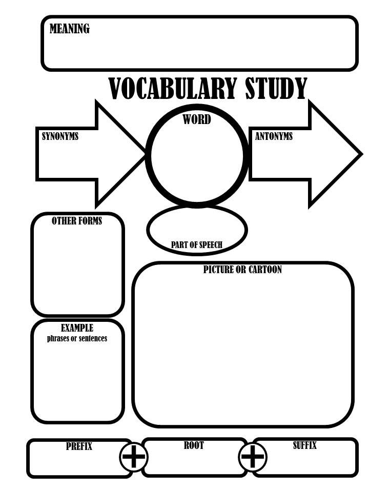 15 Graphic Organizers For Teachers Images Teaching