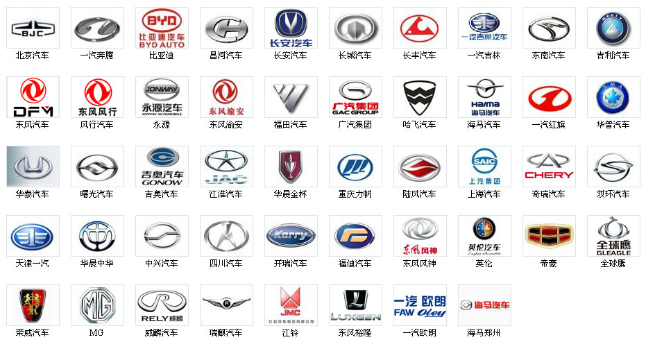 Chinese Car Brand Logo List