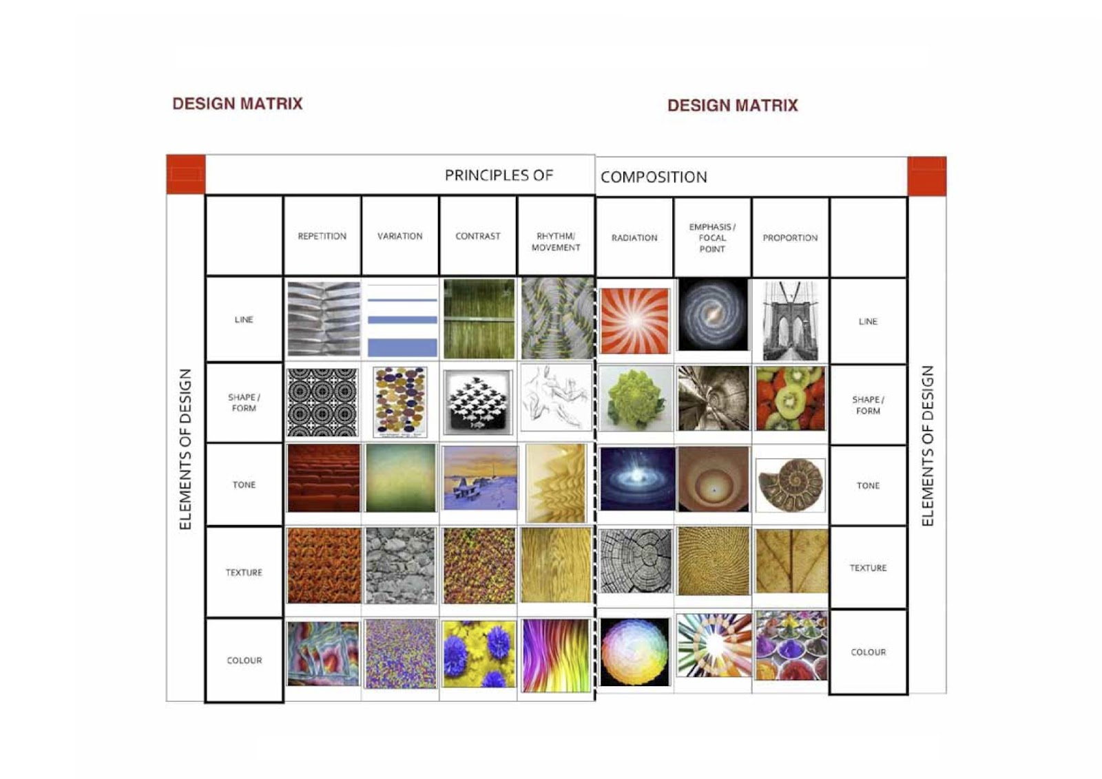 In Design Elements : Pltw elements and principles design matrix images art