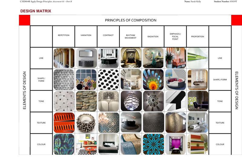 Design Principles and Elements Matrix