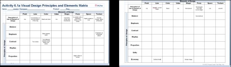 Objects Visual Design Principles and Elements Matrix