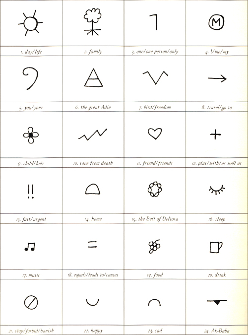 symbols and their meanings pdf