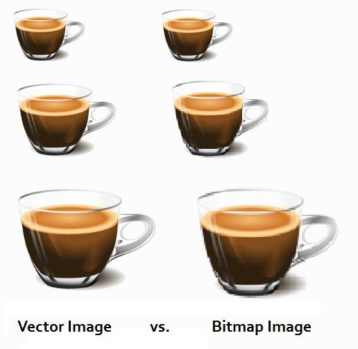 18 Bitmap Vs Vector Graphics Images
