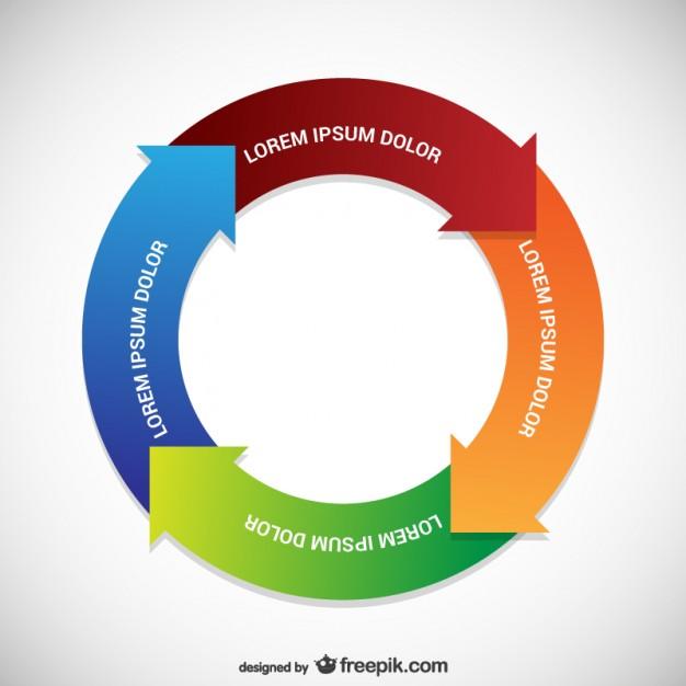 Circular Infographic Template Free
