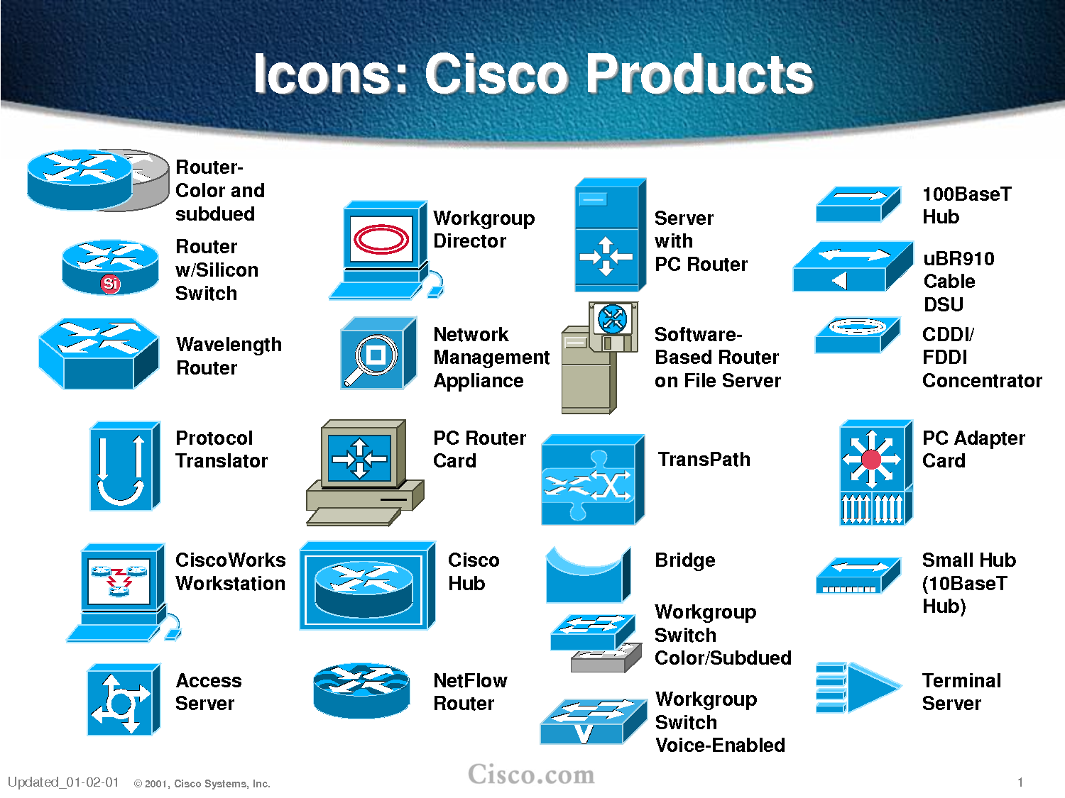 8 Cisco PowerPoint Icons Images