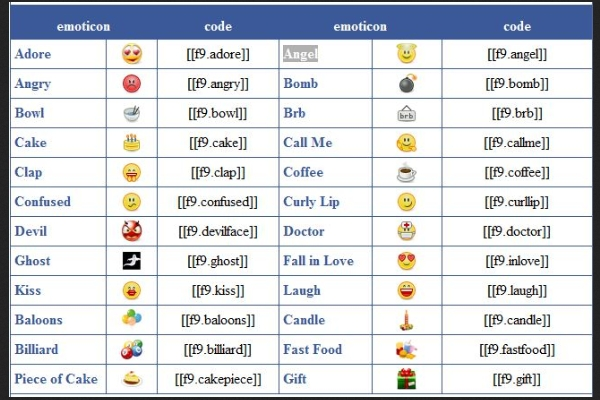 10 Animated Emoticons For Facebook Status Images