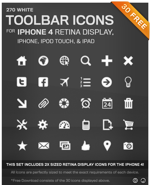 14 IPhone Display Icons Info Images