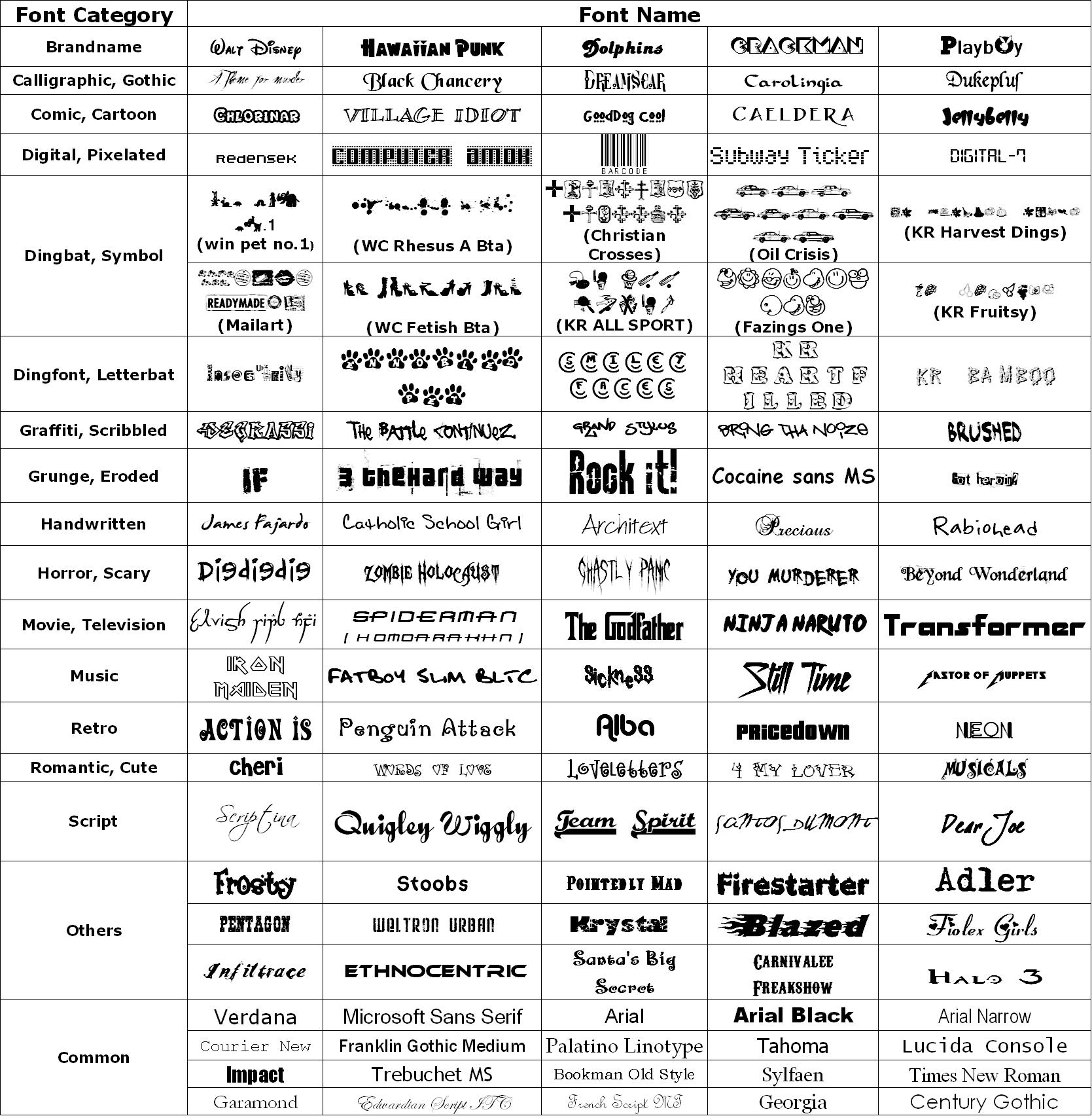 8 Popular Font Names Images