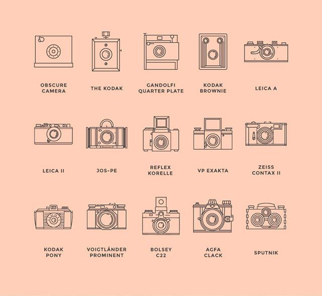 Vintage Camera Vector Free