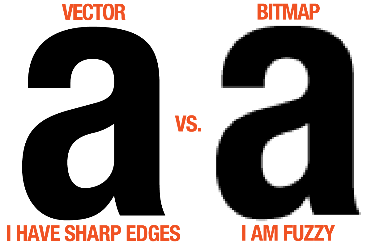 16 Jordan's Vector Vs Bitmap Graphics Images