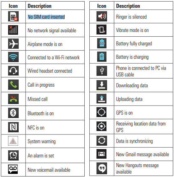 13 icons and what they mean images lg phone icon symbols for Signification chiffre 13