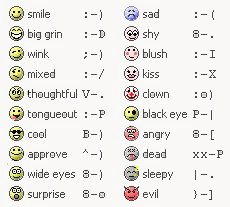 12 Text Emoticons Symbols Images - Smiley-Face Symbols for Facebook