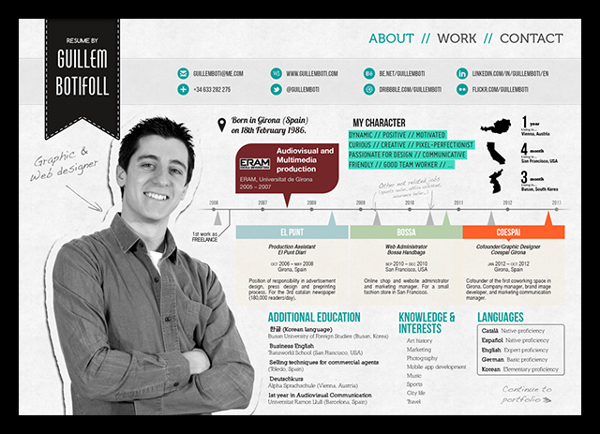 Creative Graphic Design Resume