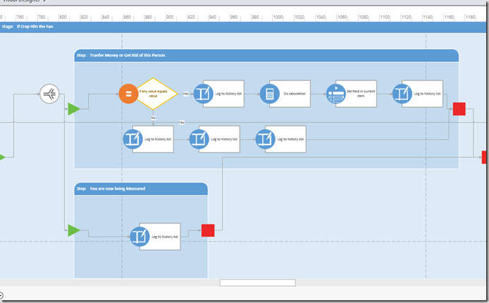 SharePoint Designer 2013 Workflow Examples