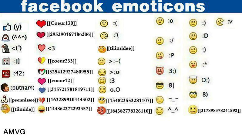 14 Cool Facebook Icons Images Facebook Emoticons Symbols Smiley