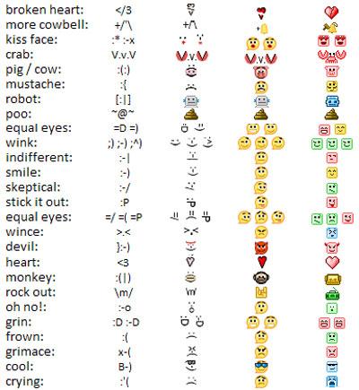 Computer Emoticons List