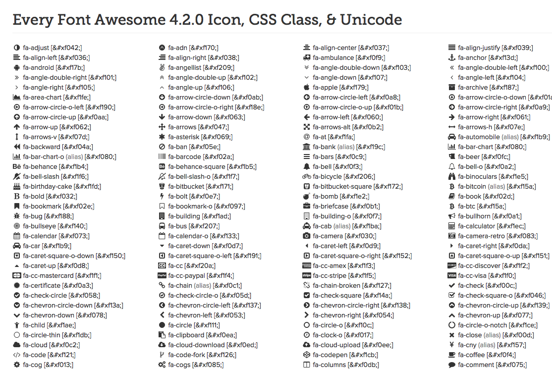 Font Awesome Icons Code List Free Download