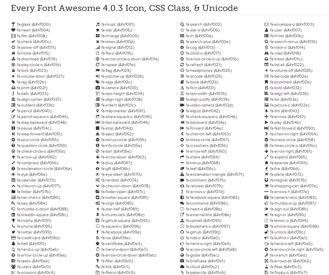 8 Font Awesome Icons List Images