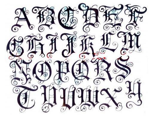 Tattoo Font Styles Alphabet