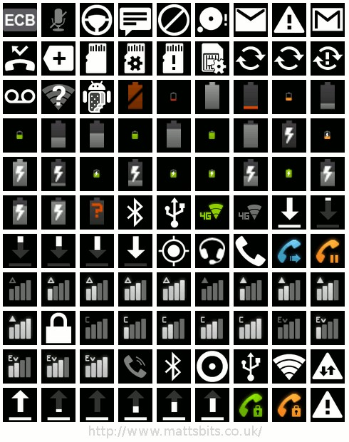 Android Notification Icons Symbols