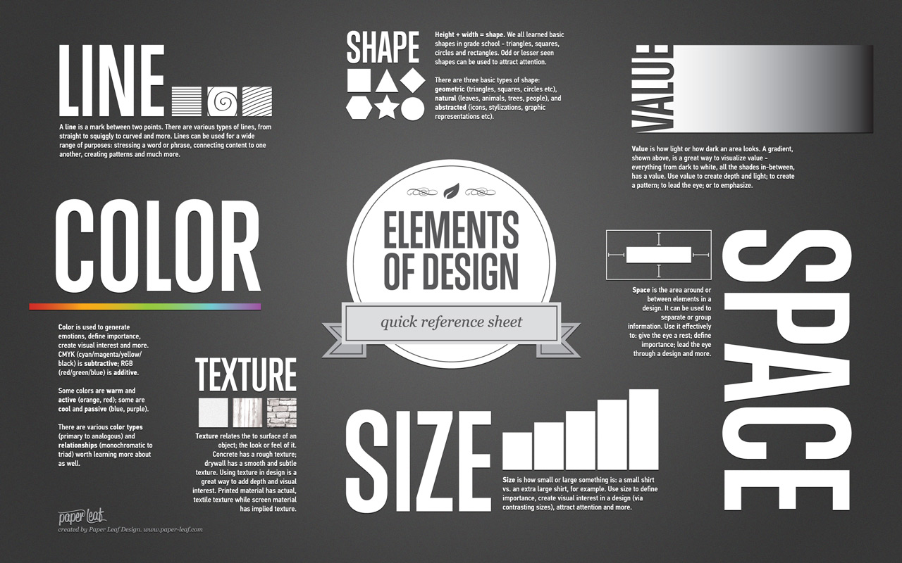 Elements of Design Quick Reference Sheet