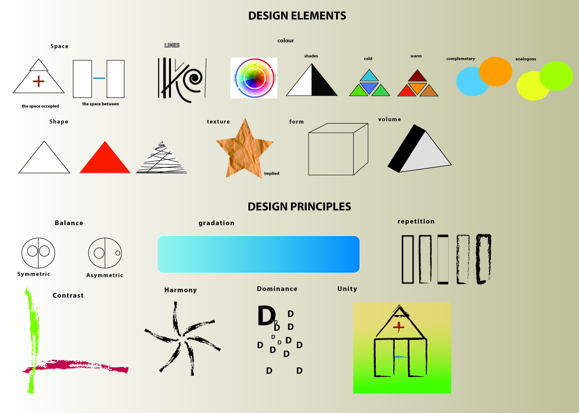 Graphic Design Principles and Elements