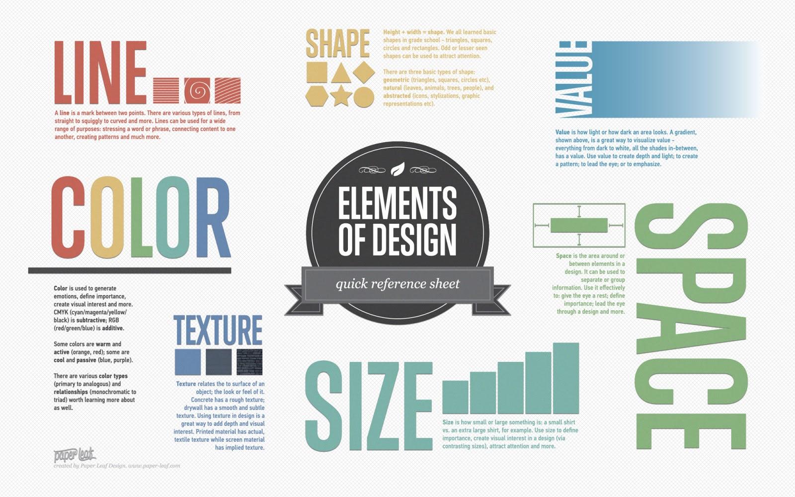 elements of visual arts