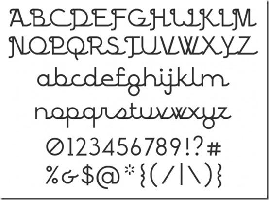 Vintage Font Styles Alphabet