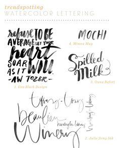 Watercolor Lettering Font