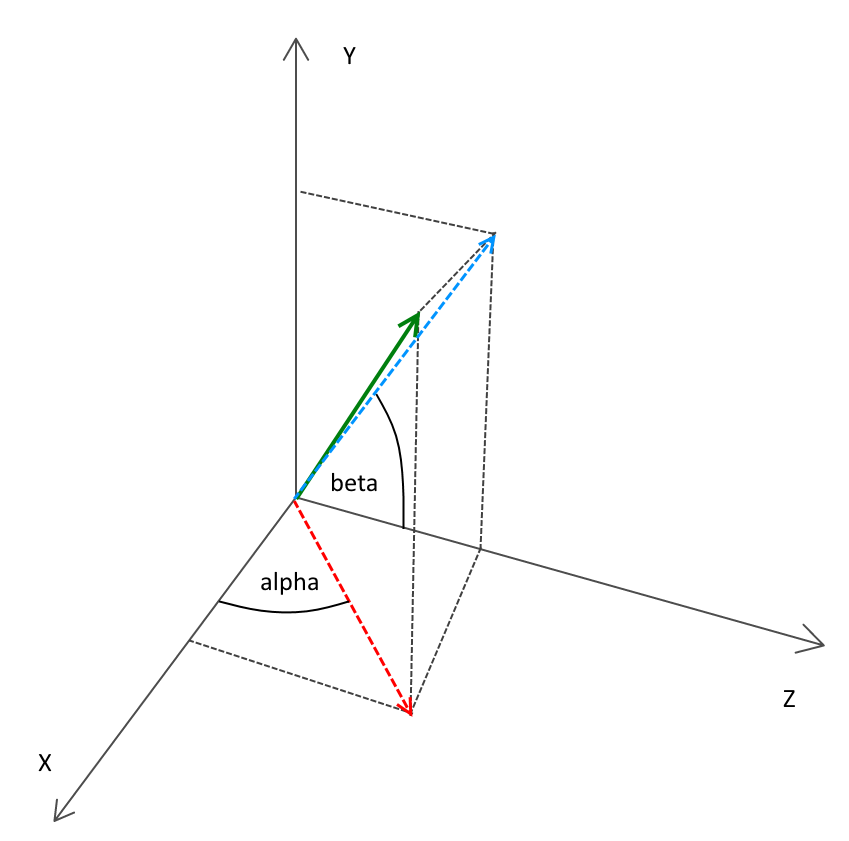 9 3d Vector Angles Images 3d Vector Geometry Angle