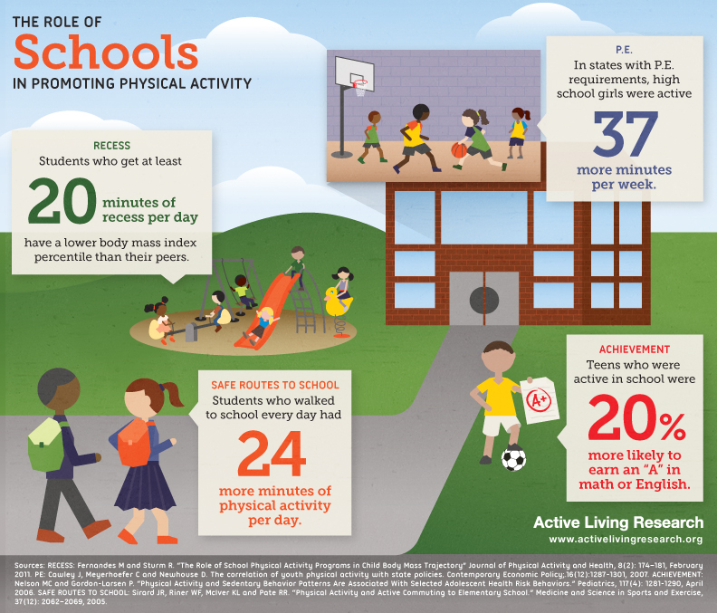 10 School Icons Infographic Images