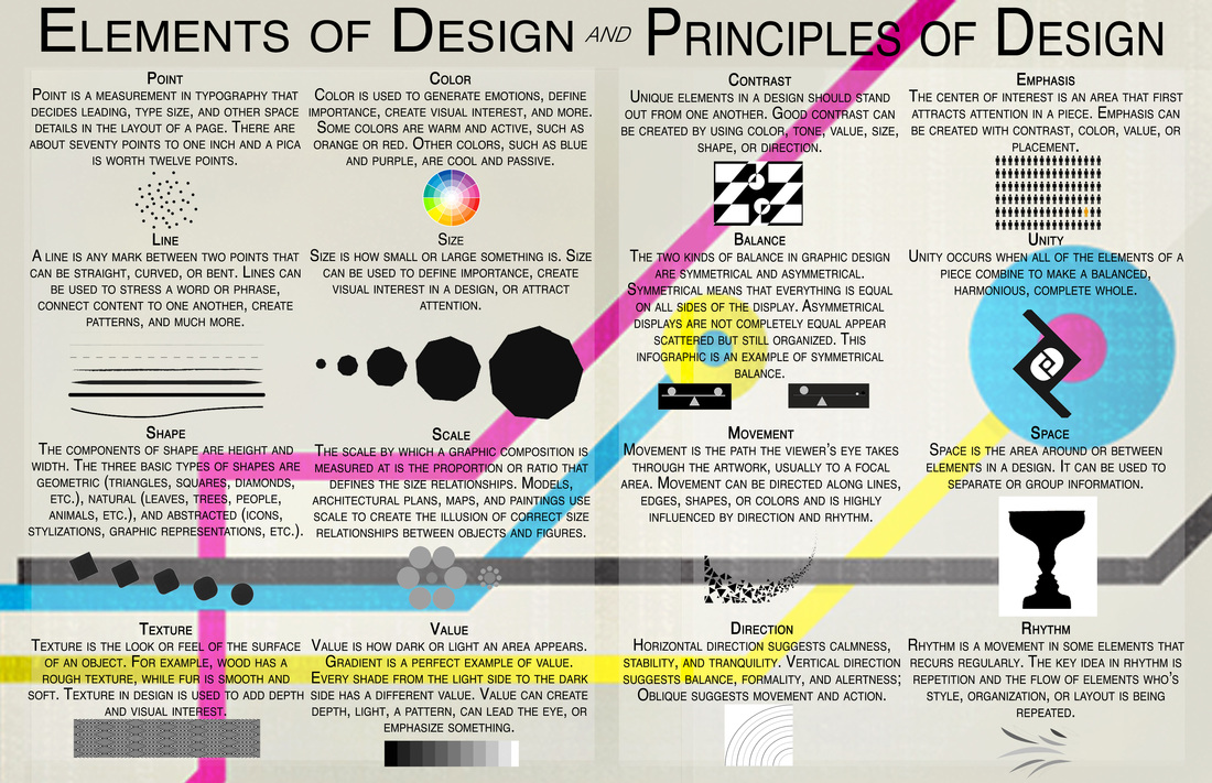 Elements And Principles Of Design Line : Infographic graphic design principles images