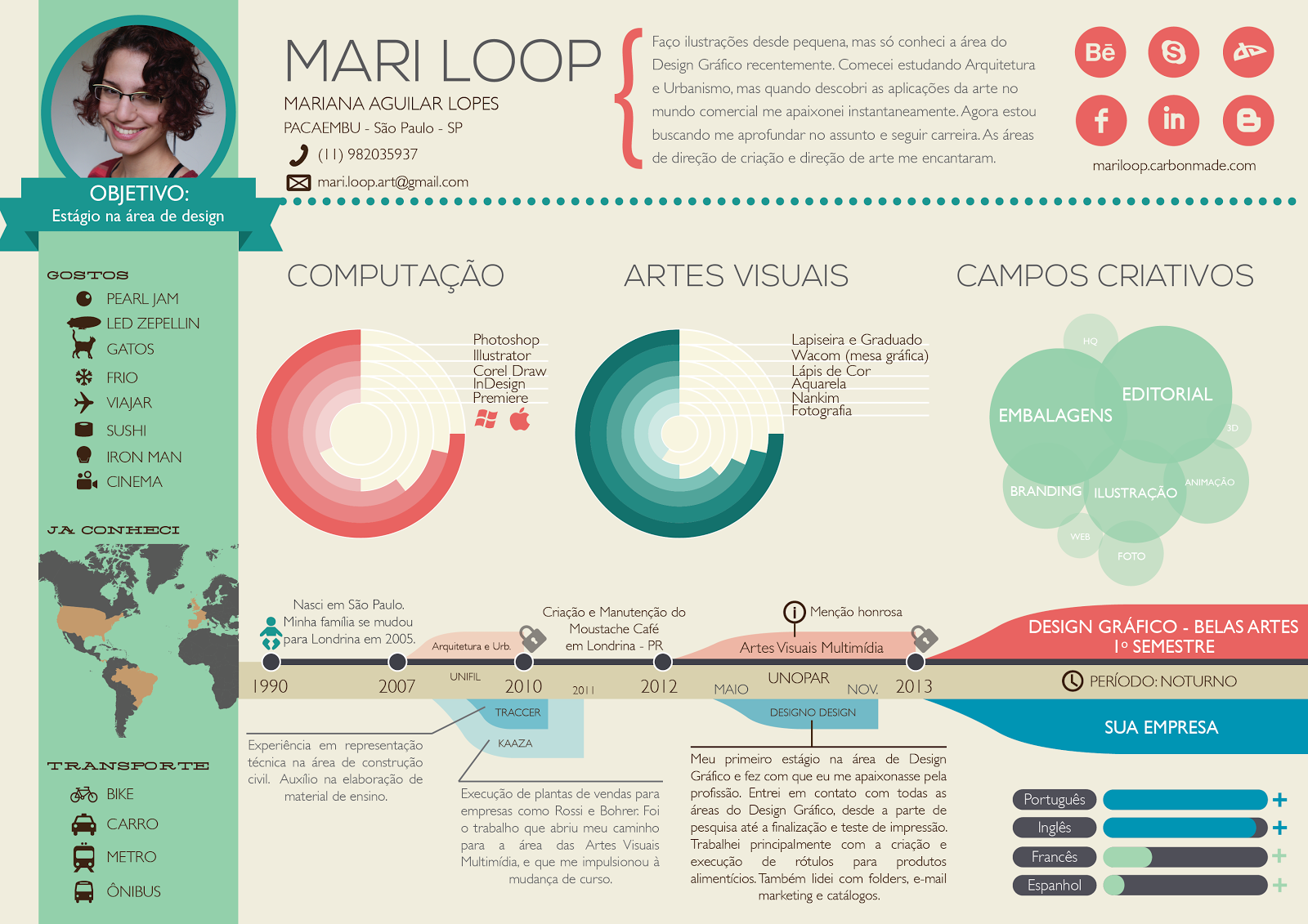 15 Graphic Designer Resume Infographic Images - Graphic ...
