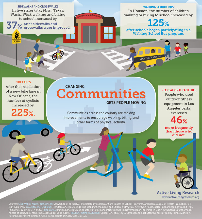 9 Leisure Activities Infographic Images