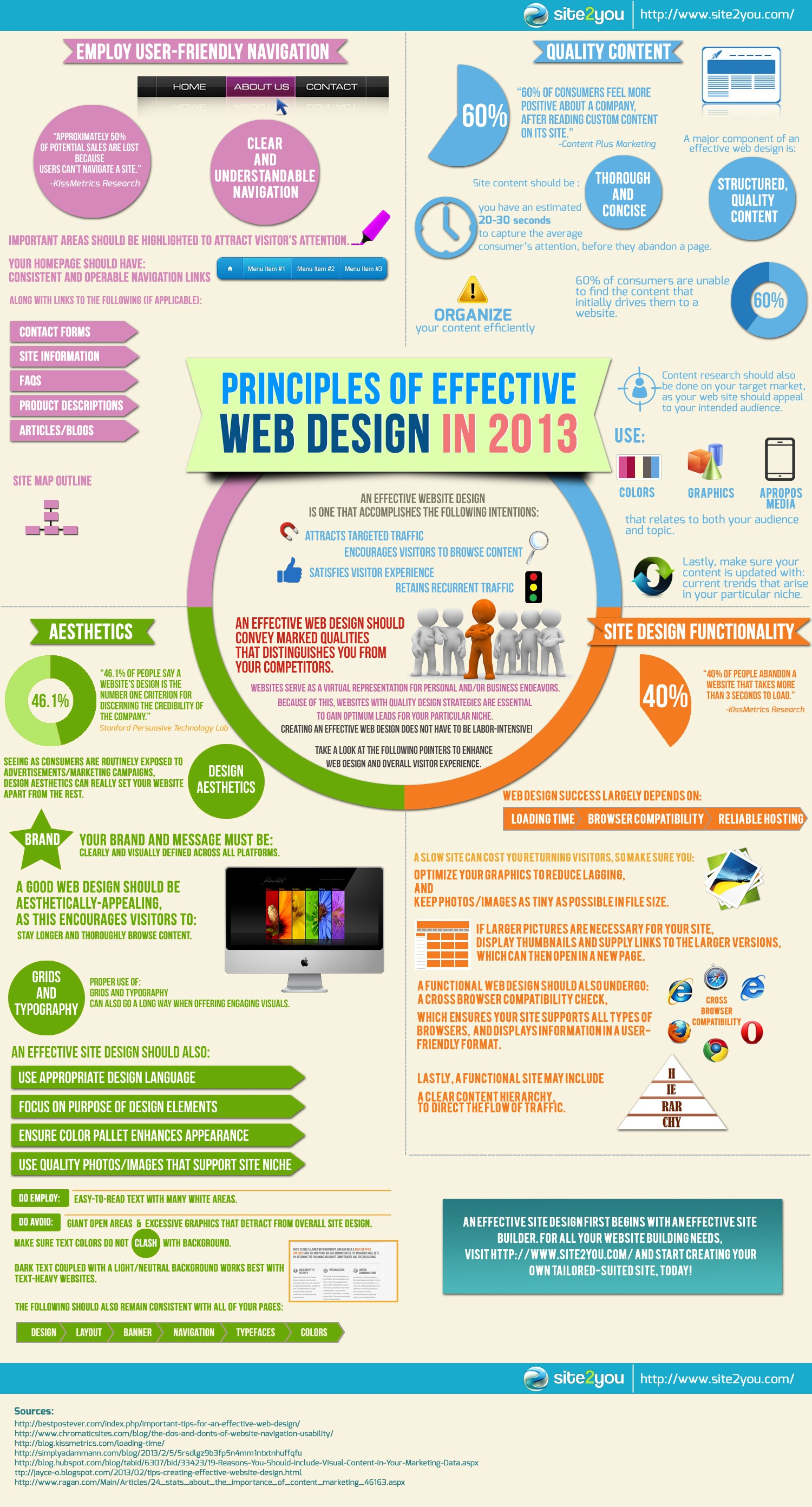 14 Infographic Graphic Design Principles Images ...